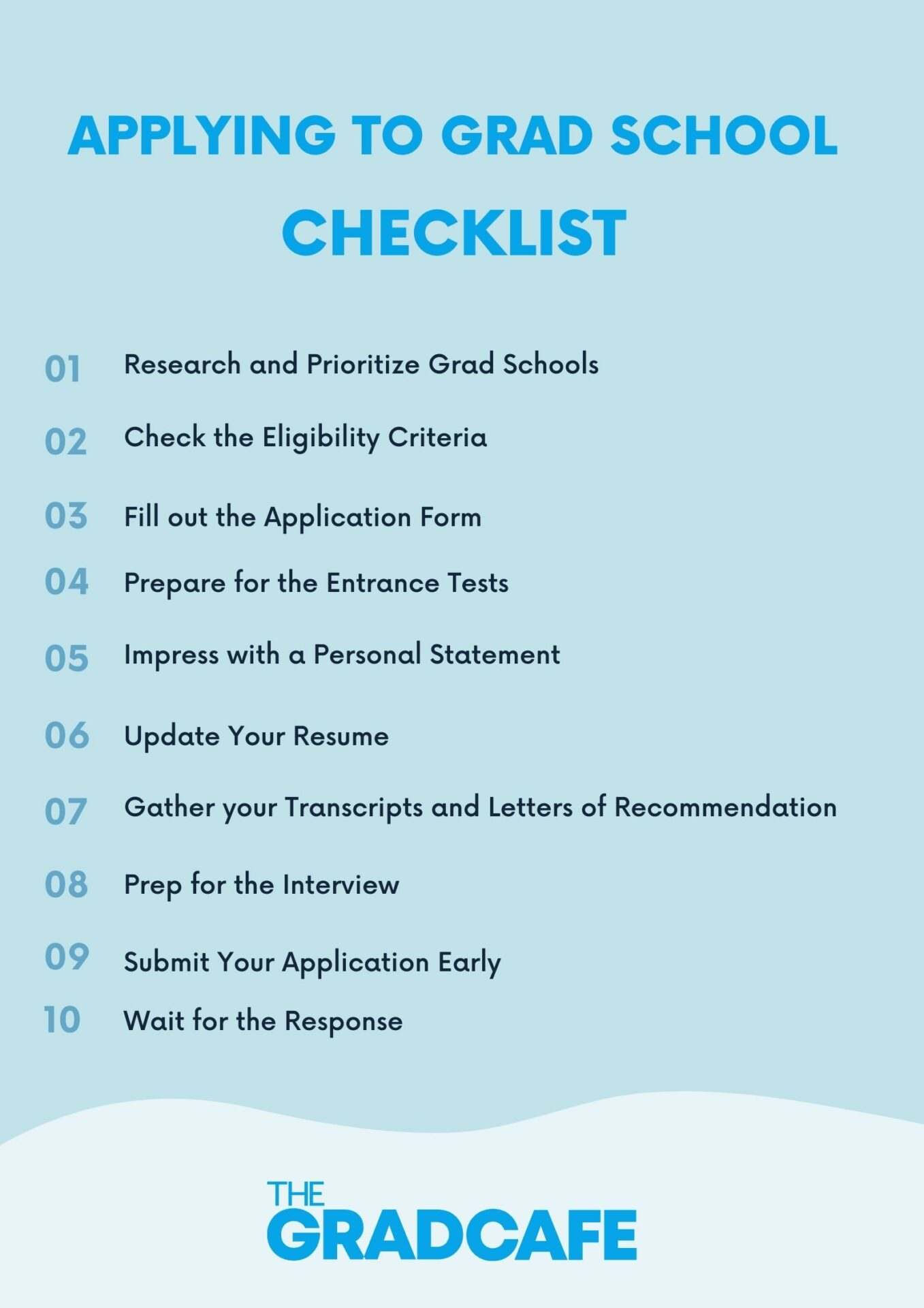 how to apply to grad school